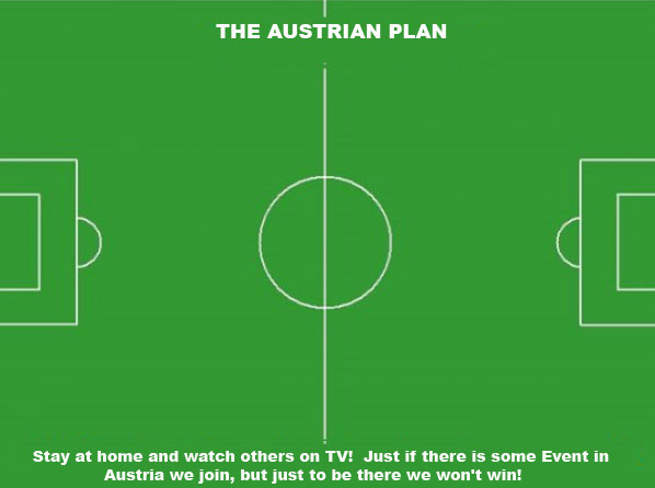 The austrian Soccer Strategies and Tactics Plan