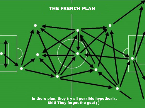 The france Soccer Strategies and Tactics Plan